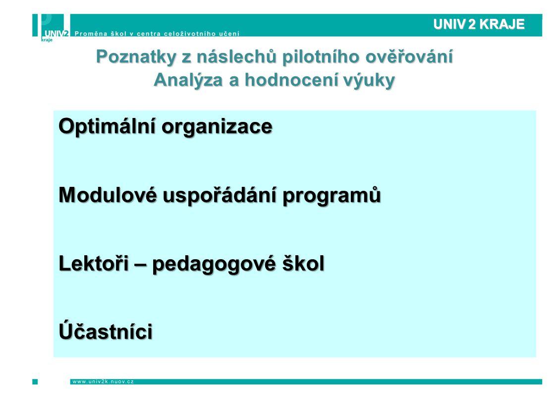 UNIV 2 KRAJE Poznatky z náslechů pilotního ověřování Analýza a hodnocení výuky Optimální organizace Modulové uspořádání programů Lektoři – pedagogové škol Účastníci