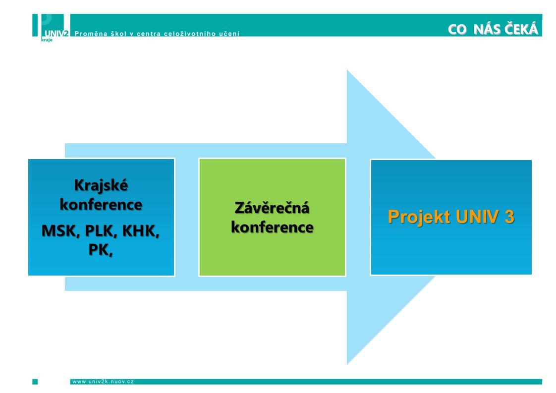 CO NÁS ČEKÁ Krajské konference MSK, PLK, KHK, PK, Závěrečná konference Projekt UNIV 3