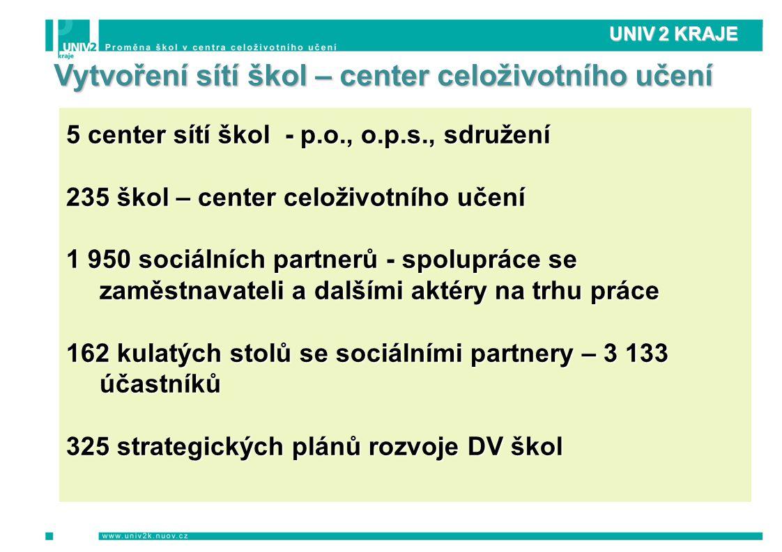 ZÁVĚR Děkuji za pozornost www.univcz.cz Jana Bydžovská, PhDr. jana.bydzovska@nuv.cz