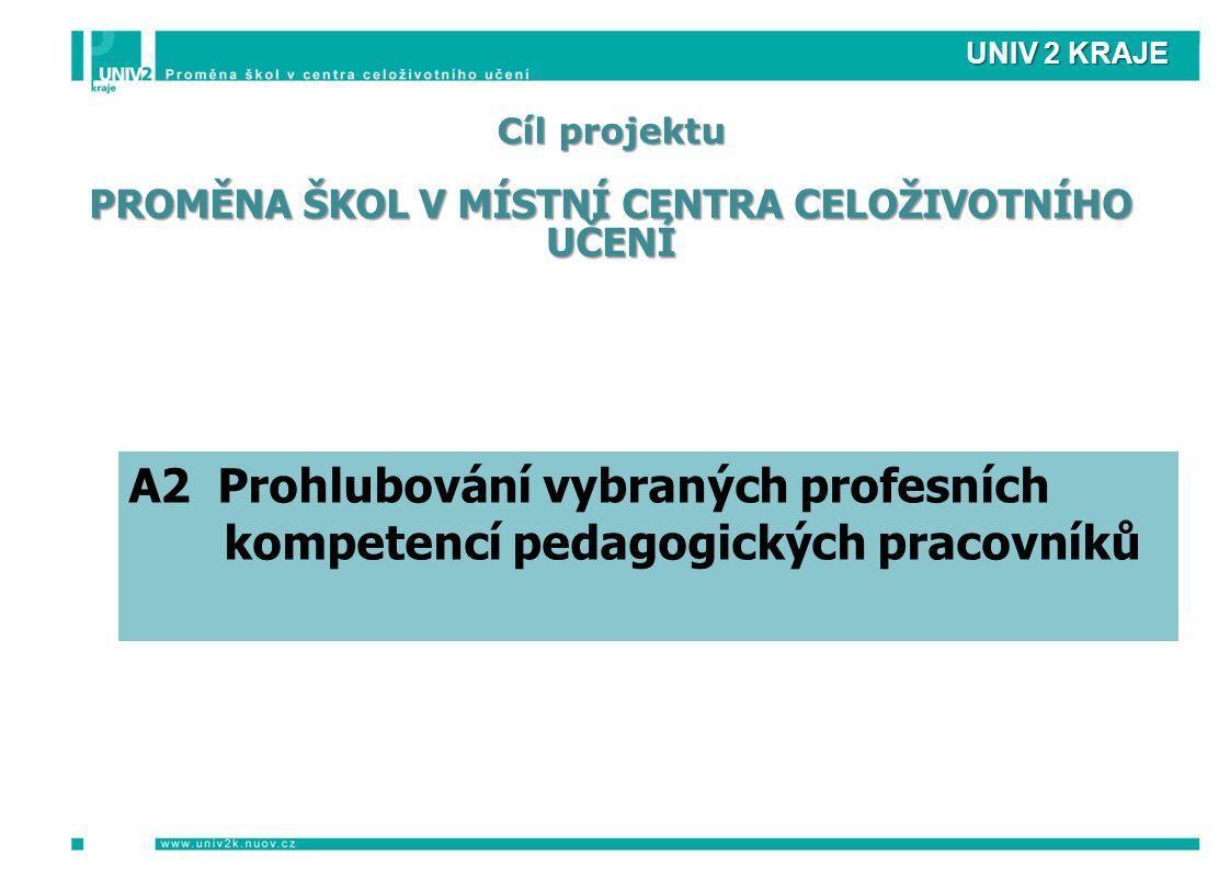 UNIV 2 KRAJE Cíl projektu PROMĚNA ŠKOL V MÍSTNÍ CENTRA CELOŽIVOTNÍHO UČENÍ A2 Prohlubování vybraných profesních kompetencí pedagogických pracovníků