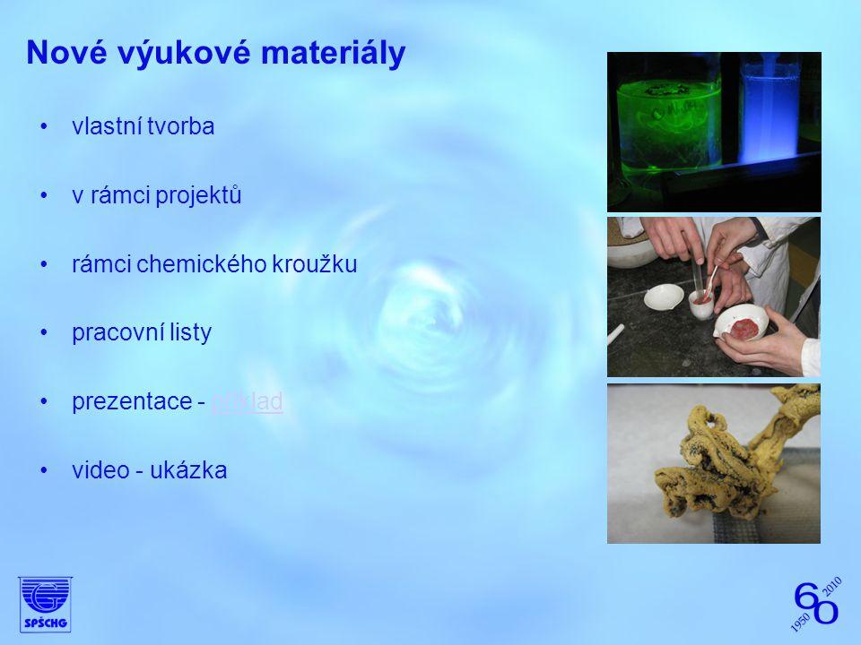 Nové výukové materiály vlastní tvorba v rámci projektů rámci chemického kroužku pracovní listy prezentace - příkladpříklad video - ukázka