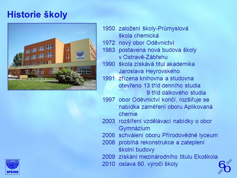 Historie školy 1950 založení školy-Průmyslová škola chemická 1972 nový obor Oděvnictví 1983 postavena nová budova školy v Ostravě-Zábřehu 1990 škola z