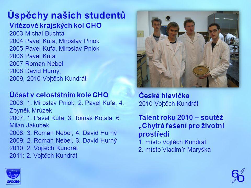 Ocenění našich studentů