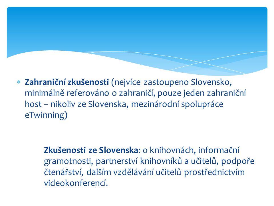  Zahraniční zkušenosti (nejvíce zastoupeno Slovensko, minimálně referováno o zahraničí, pouze jeden zahraniční host – nikoliv ze Slovenska, mezinárodní spolupráce eTwinning) Zkušenosti ze Slovenska: o knihovnách, informační gramotnosti, partnerství knihovníků a učitelů, podpoře čtenářství, dalším vzdělávání učitelů prostřednictvím videokonferencí.