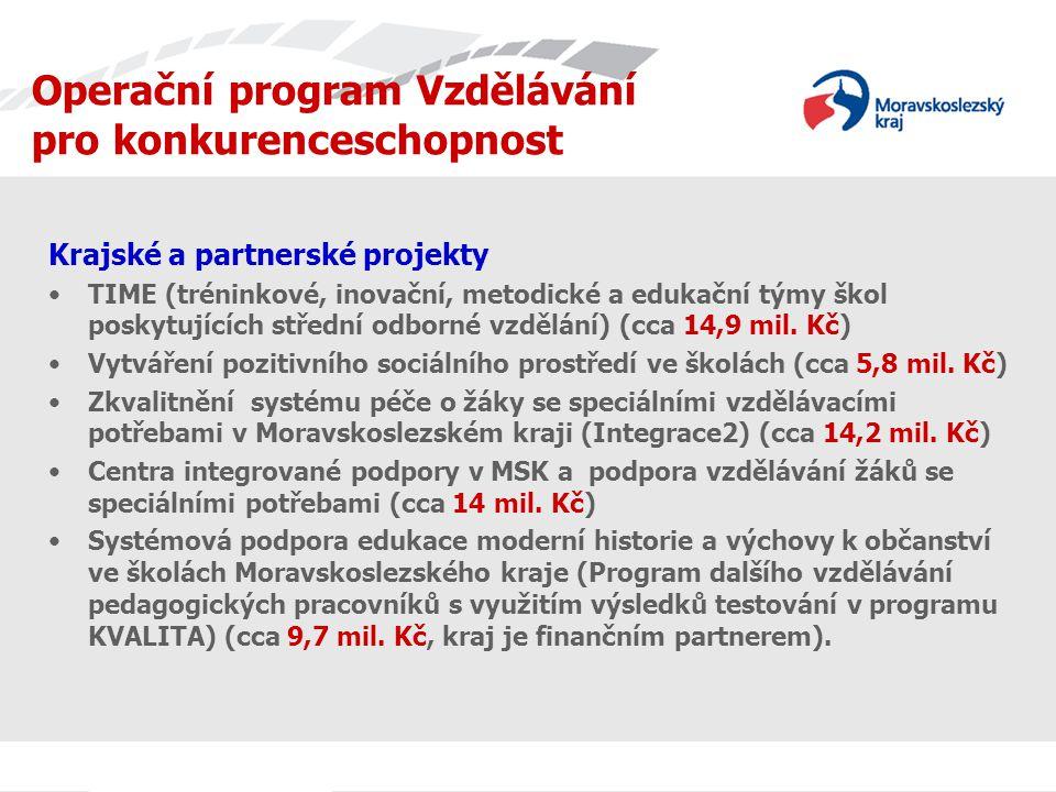 Operační program Vzdělávání pro konkurenceschopnost Krajské a partnerské projekty TIME (tréninkové, inovační, metodické a edukační týmy škol poskytujících střední odborné vzdělání) (cca 14,9 mil.