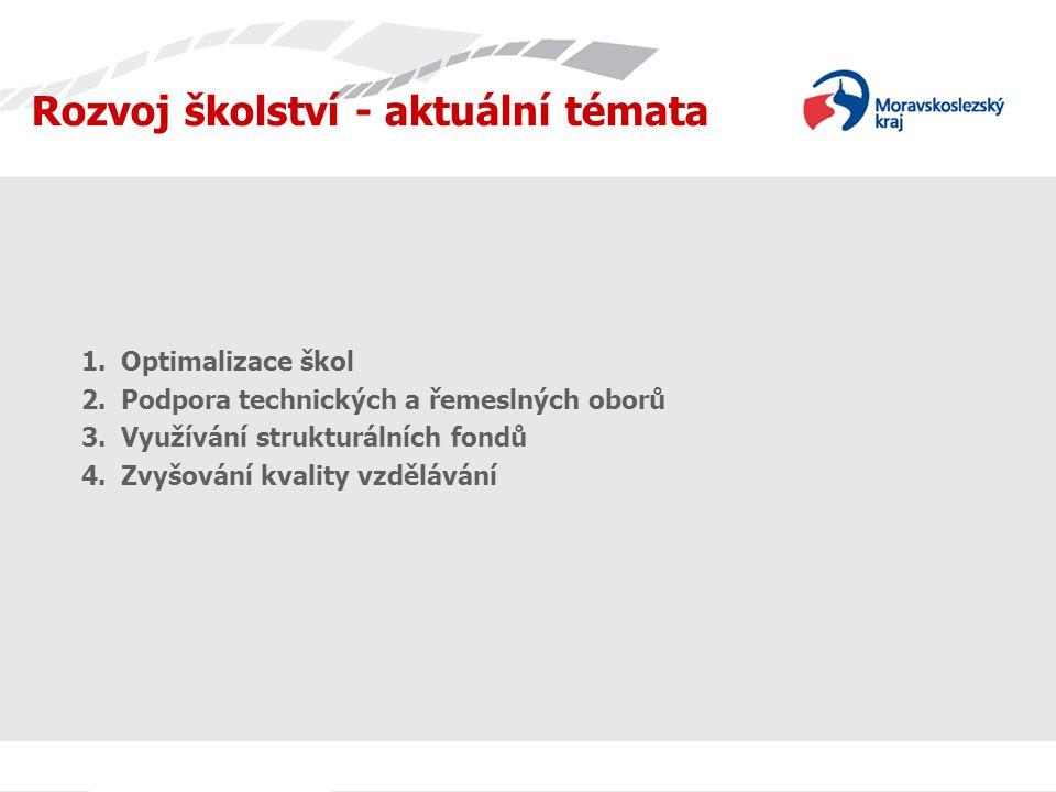 Regionální operační program NUTS II Moravskoslezsko Probíhající krajské projekty Mechatronika (cca 48 mil.
