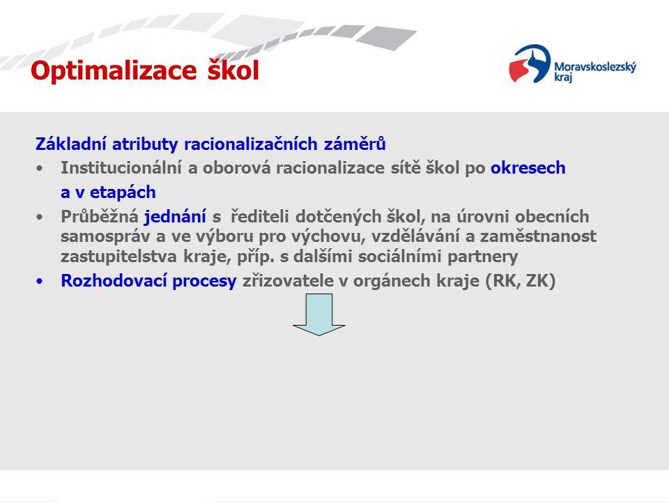 Nejúspěšnější školy v MSK - gymnázia Gymnázium, které se umístilo první v pořadí v rámci celé ČR, získalo skóre 238,36 Pozn.: do porovnání bylo zahrnuto 1188 z celkového počtu 1262 škol POŘADÍ ŠKOLYŠKOLA ZŘIZOVATELSKÓRE V KRAJIV ČRNÁZEVSÍDLO 115Wichterlovo gymnáziumČs.
