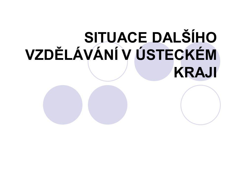 NÁRODNÍ INSTITUT PRO DALŠÍ VZDĚLÁVÁNÍ, Ústí n.L.