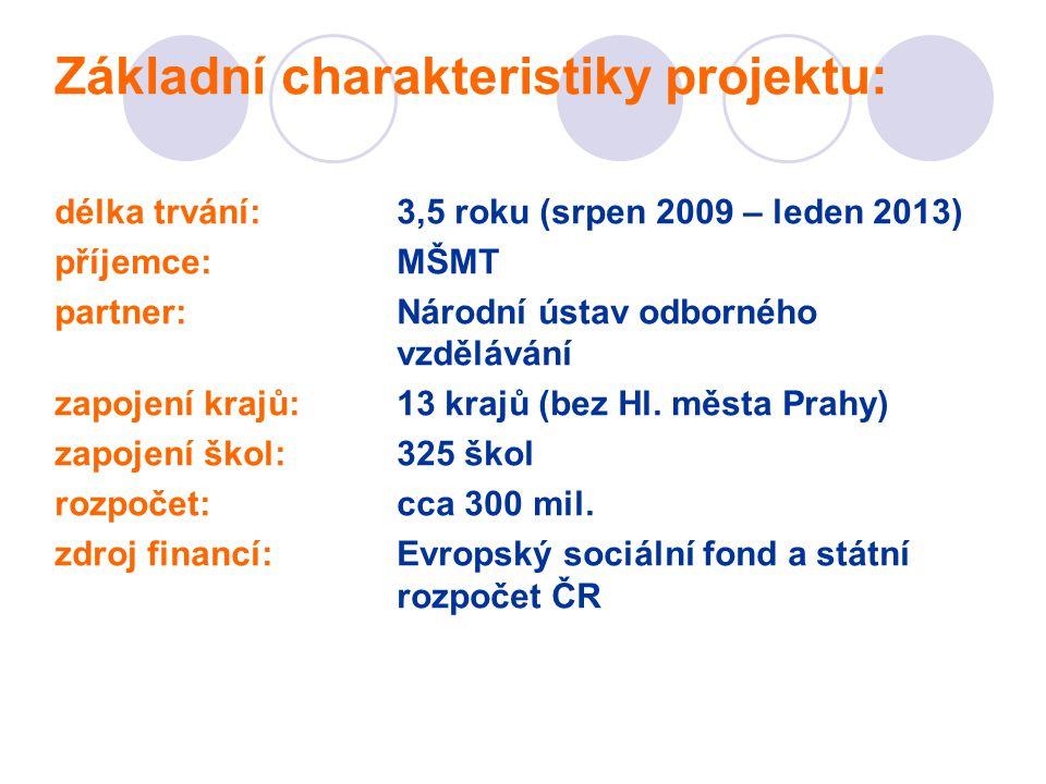 Základní charakteristiky projektu: délka trvání: 3,5 roku (srpen 2009 – leden 2013) příjemce: MŠMT partner: Národní ústav odborného vzdělávání zapojen