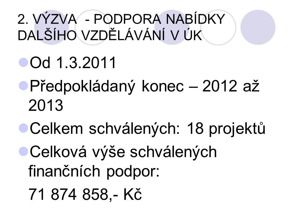 2. VÝZVA - PODPORA NABÍDKY DALŠÍHO VZDĚLÁVÁNÍ V ÚK Od 1.3.2011 Předpokládaný konec – 2012 až 2013 Celkem schválených: 18 projektů Celková výše schvále