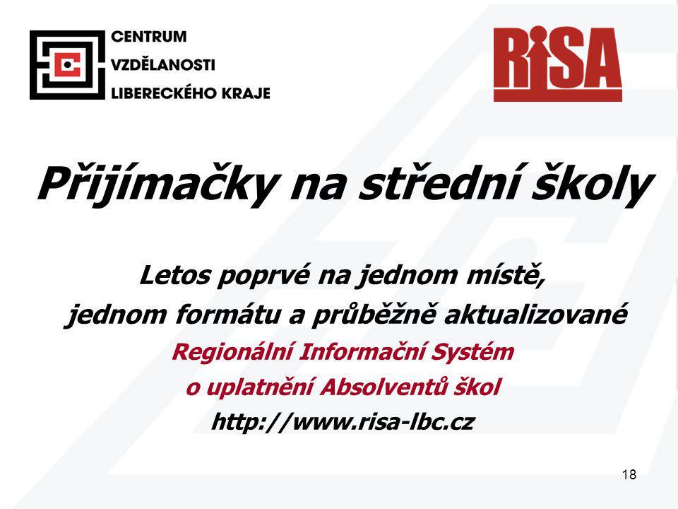 18 Přijímačky na střední školy Letos poprvé na jednom místě, jednom formátu a průběžně aktualizované Regionální Informační Systém o uplatnění Absolventů škol http://www.risa-lbc.cz