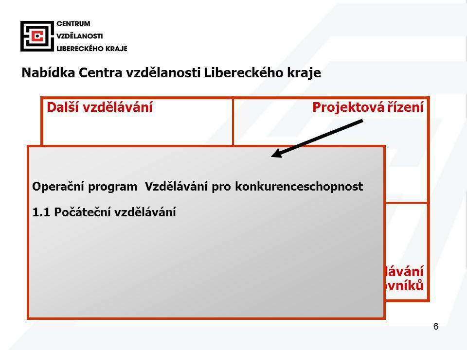 6 Další vzděláváníProjektová řízení Správa dat Další vzdělávání pedagogických pracovníků Nabídka Centra vzdělanosti Libereckého kraje Operační program Vzdělávání pro konkurenceschopnost 1.1 Počáteční vzdělávání
