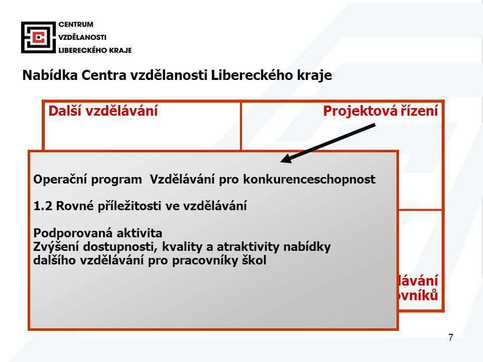 7 Další vzděláváníProjektová řízení Správa dat Další vzdělávání pedagogických pracovníků Nabídka Centra vzdělanosti Libereckého kraje Operační program Vzdělávání pro konkurenceschopnost 1.2 Rovné příležitosti ve vzdělávání Podporovaná aktivita Zvýšení dostupnosti, kvality a atraktivity nabídky dalšího vzdělávání pro pracovníky škol