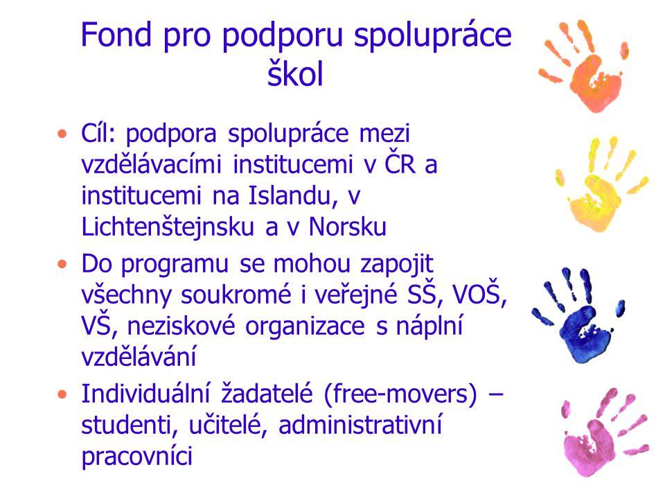 Fond pro podporu spolupráce škol Cíl: podpora spolupráce mezi vzdělávacími institucemi v ČR a institucemi na Islandu, v Lichtenštejnsku a v Norsku Do programu se mohou zapojit všechny soukromé i veřejné SŠ, VOŠ, VŠ, neziskové organizace s náplní vzdělávání Individuální žadatelé (free-movers) – studenti, učitelé, administrativní pracovníci