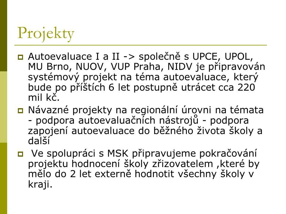 Projekty  Autoevaluace I a II -> společně s UPCE, UPOL, MU Brno, NUOV, VUP Praha, NIDV je připravován systémový projekt na téma autoevaluace, který bude po příštích 6 let postupně utrácet cca 220 mil kč.