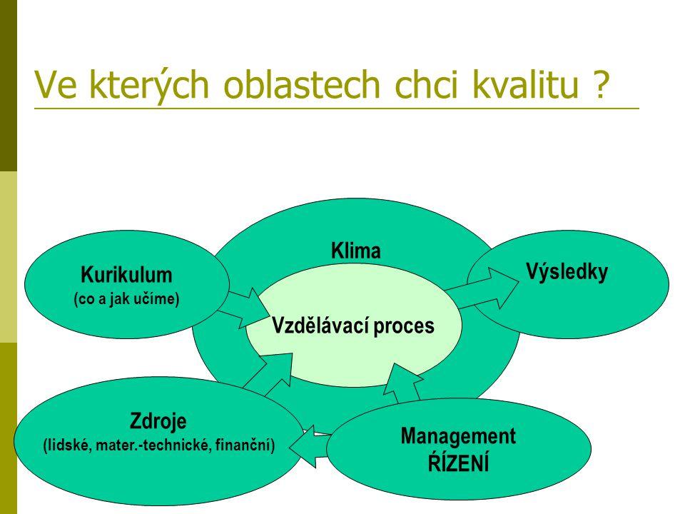  Evaluace je proces systematického shromažďování a analýzy informací podle určitých kritérií za účelem dalšího rozhodování.