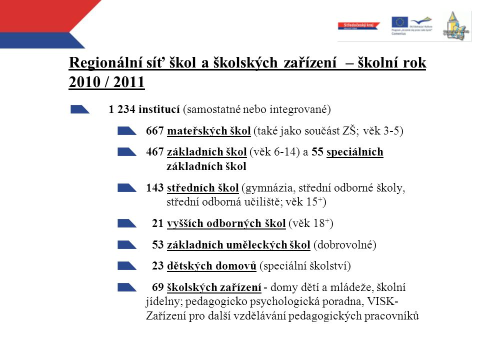 Regionální síť škol a školských zařízení – školní rok 2010 / 2011 1 234 institucí (samostatné nebo integrované) 667 mateřských škol (také jako součást