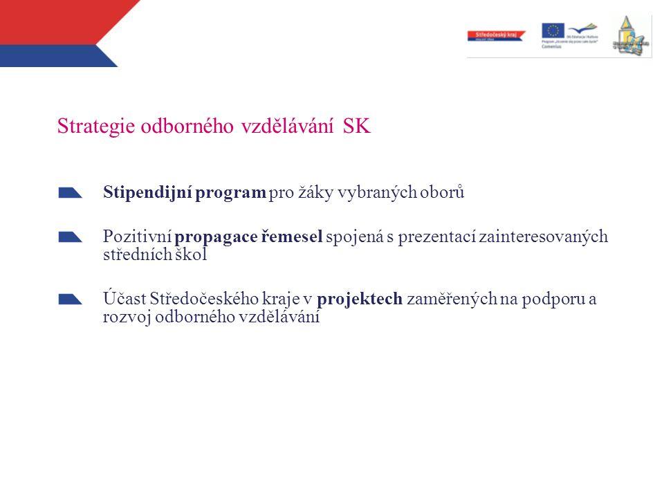 Strategie odborného vzdělávání SK Stipendijní program pro žáky vybraných oborů Pozitivní propagace řemesel spojená s prezentací zainteresovaných střed
