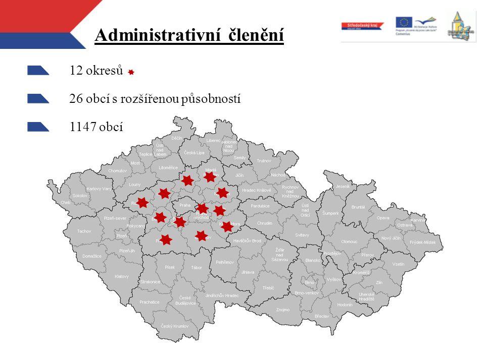 Administrativní členění 12 okresů 26 obcí s rozšířenou působností 1147 obcí