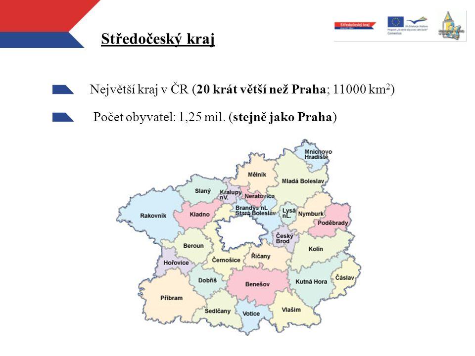 Středočeský kraj Největší kraj v ČR (20 krát větší než Praha; 11000 km 2 ) Počet obyvatel: 1,25 mil. (stejně jako Praha)