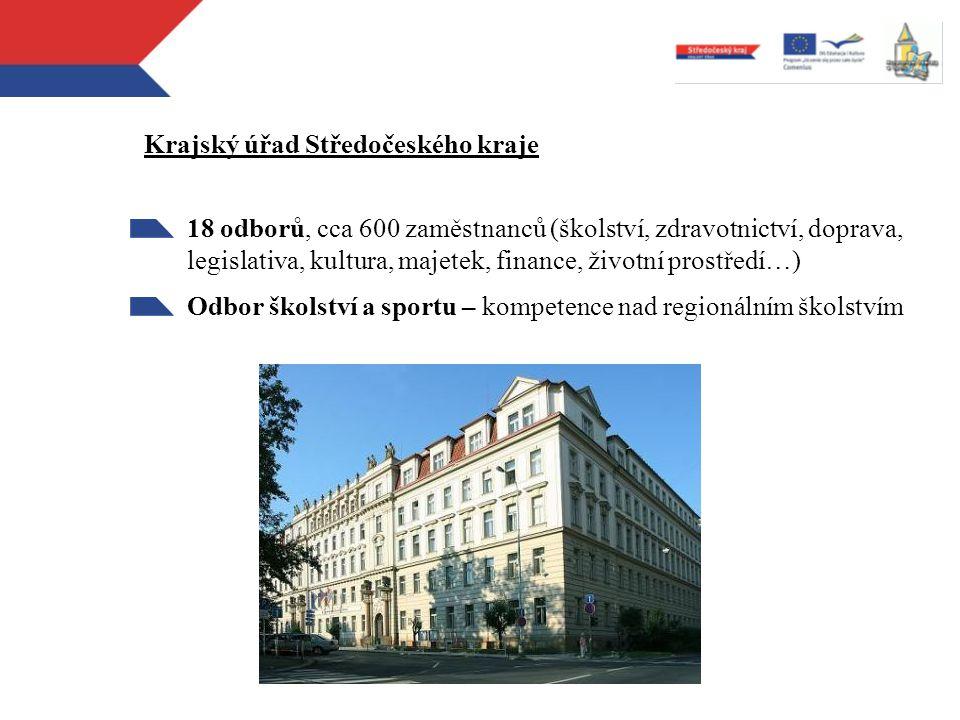 Krajský úřad Středočeského kraje 18 odborů, cca 600 zaměstnanců (školství, zdravotnictví, doprava, legislativa, kultura, majetek, finance, životní pro