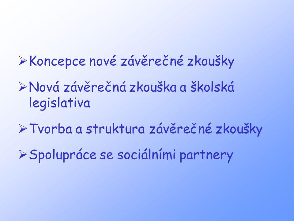  Koncepce nové závěrečné zkoušky  Nová závěrečná zkouška a školská legislativa  Tvorba a struktura závěrečné zkoušky  Spolupráce se sociálními partnery