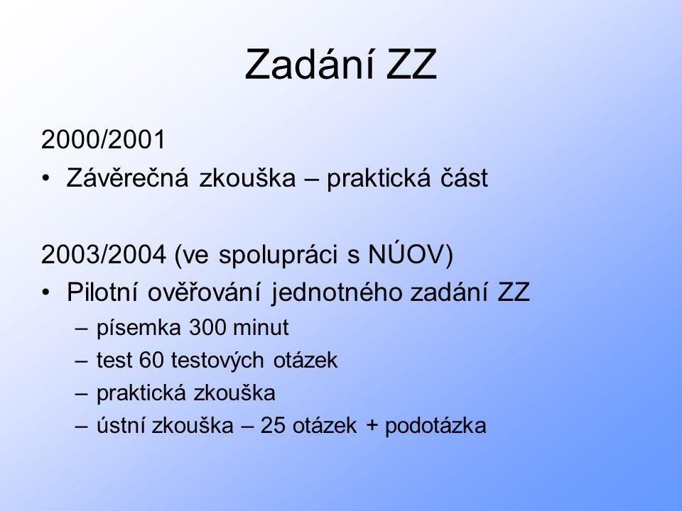 Zadání ZZ 2000/2001 Závěrečná zkouška – praktická část 2003/2004 (ve spolupráci s NÚOV) Pilotní ověřování jednotného zadání ZZ –písemka 300 minut –test 60 testových otázek –praktická zkouška –ústní zkouška – 25 otázek + podotázka
