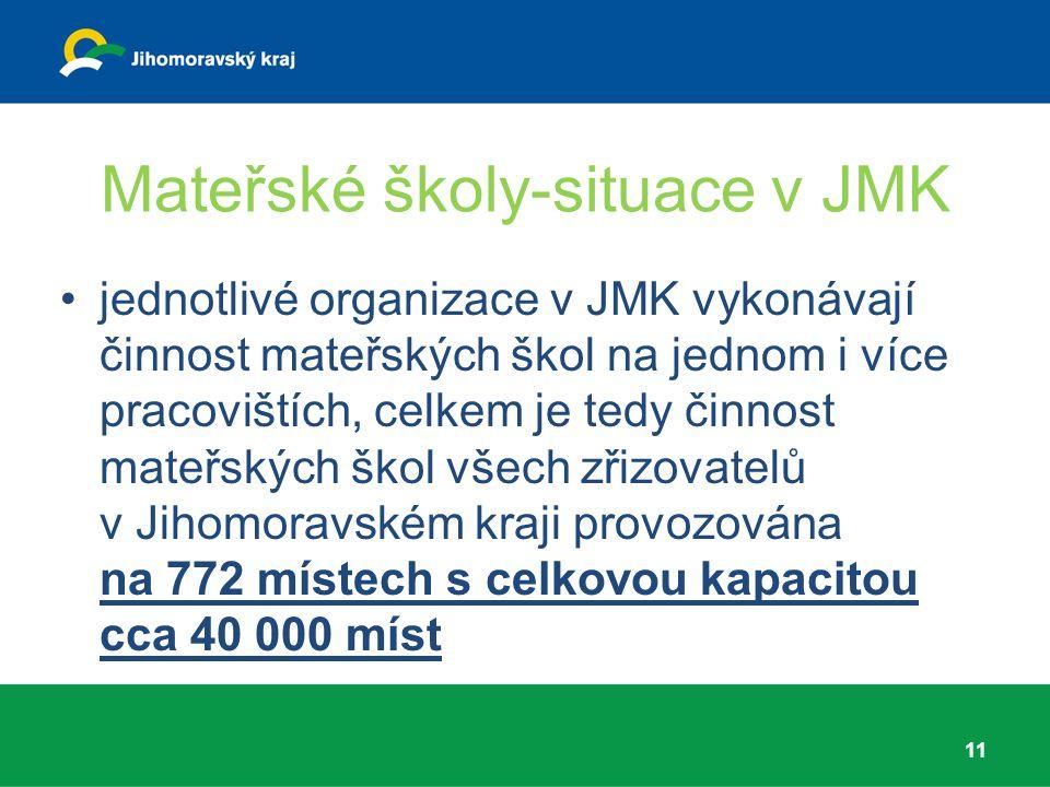 Mateřské školy-situace v JMK jednotlivé organizace v JMK vykonávají činnost mateřských škol na jednom i více pracovištích, celkem je tedy činnost mate