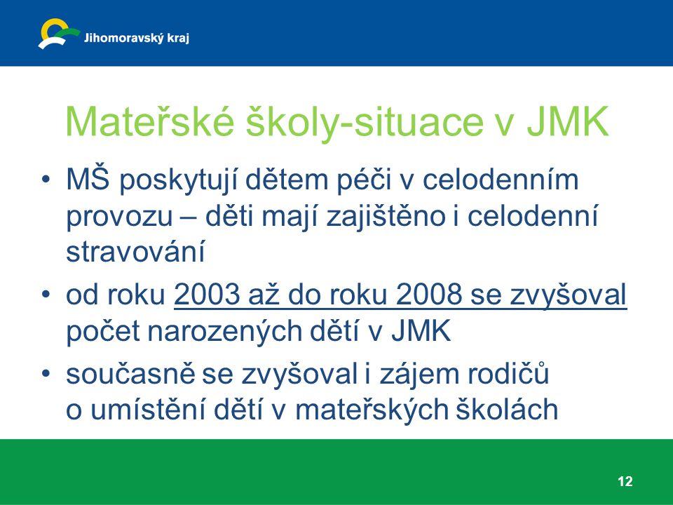 Mateřské školy-situace v JMK MŠ poskytují dětem péči v celodenním provozu – děti mají zajištěno i celodenní stravování od roku 2003 až do roku 2008 se
