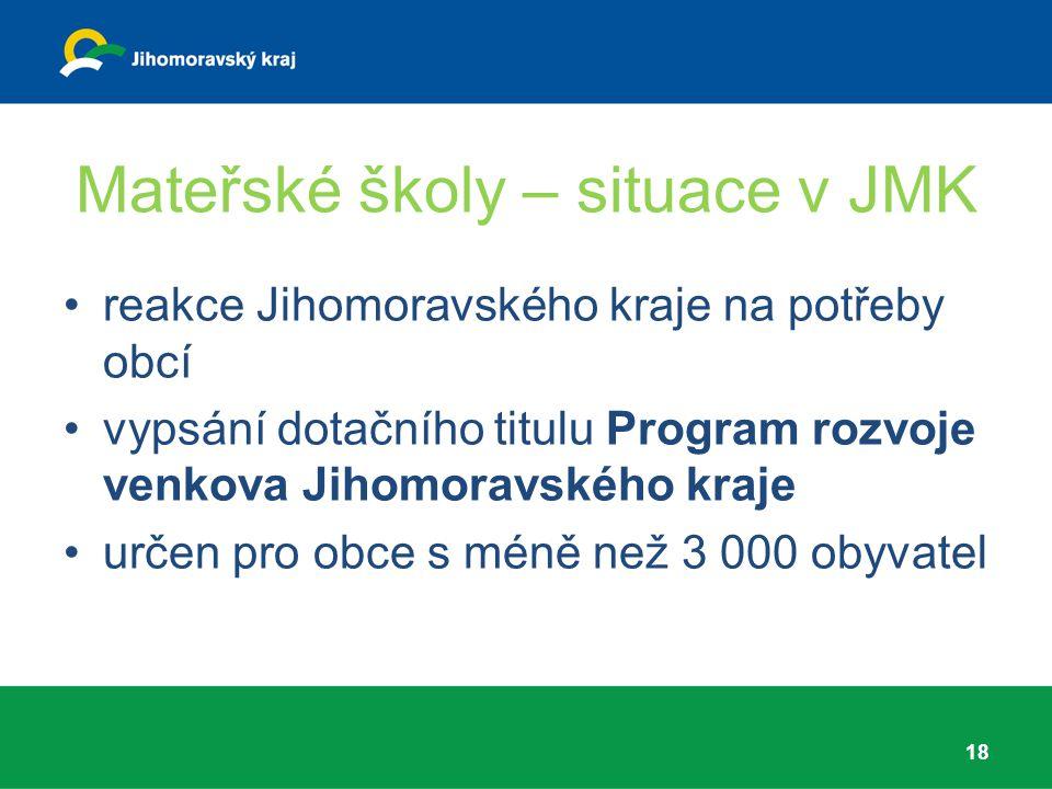 Mateřské školy – situace v JMK reakce Jihomoravského kraje na potřeby obcí vypsání dotačního titulu Program rozvoje venkova Jihomoravského kraje určen