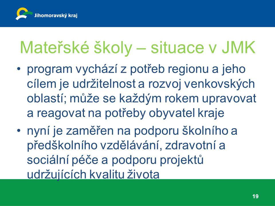 Mateřské školy – situace v JMK program vychází z potřeb regionu a jeho cílem je udržitelnost a rozvoj venkovských oblastí; může se každým rokem upravo
