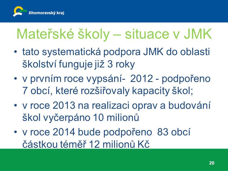 Mateřské školy – situace v JMK tato systematická podpora JMK do oblasti školství funguje již 3 roky v prvním roce vypsání- 2012 - podpořeno 7 obcí, kt