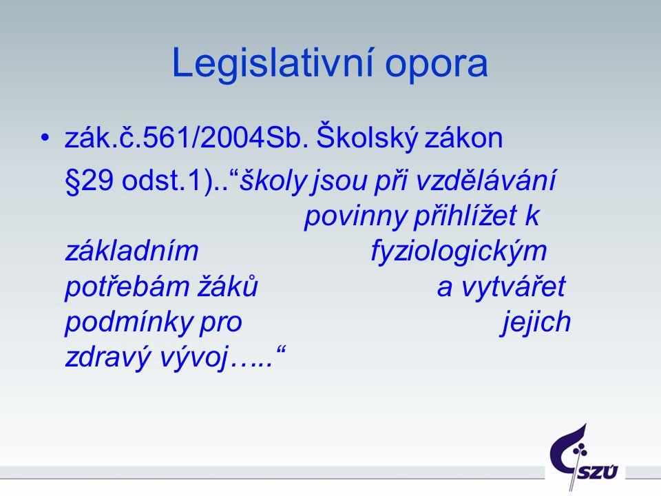 """Legislativní opora zák.č.561/2004Sb. Školský zákon §29 odst.1)..""""školy jsou při vzdělávání povinny přihlížet k základním fyziologickým potřebám žáků a"""