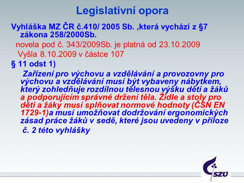 Legislativní opora Vyhláška MZ ČR č.410/ 2005 Sb.,která vychází z §7 zákona 258/2000Sb. novela pod č. 343/2009Sb. je platná od 23.10.2009 Vyšla 8.10.2