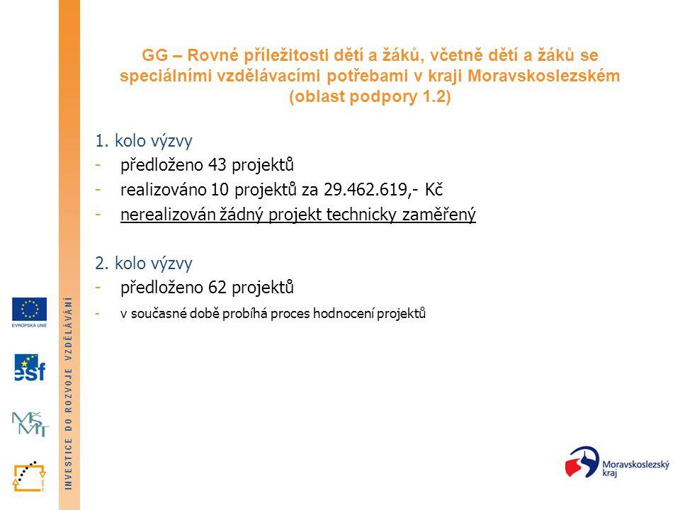 INVESTICE DO ROZVOJE VZDĚLÁVÁNÍ GG – Rovné příležitosti dětí a žáků, včetně dětí a žáků se speciálními vzdělávacími potřebami v kraji Moravskoslezském (oblast podpory 1.2) 1.