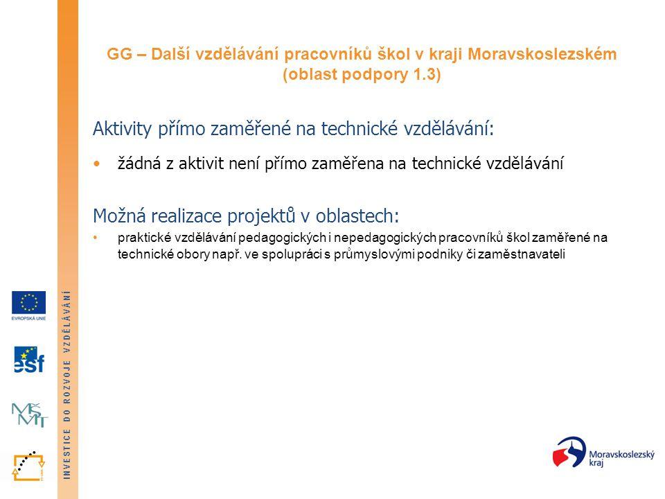 INVESTICE DO ROZVOJE VZDĚLÁVÁNÍ GG – Další vzdělávání pracovníků škol v kraji Moravskoslezském (oblast podpory 1.3) Aktivity přímo zaměřené na technické vzdělávání: žádná z aktivit není přímo zaměřena na technické vzdělávání Možná realizace projektů v oblastech: praktické vzdělávání pedagogických i nepedagogických pracovníků škol zaměřené na technické obory např.