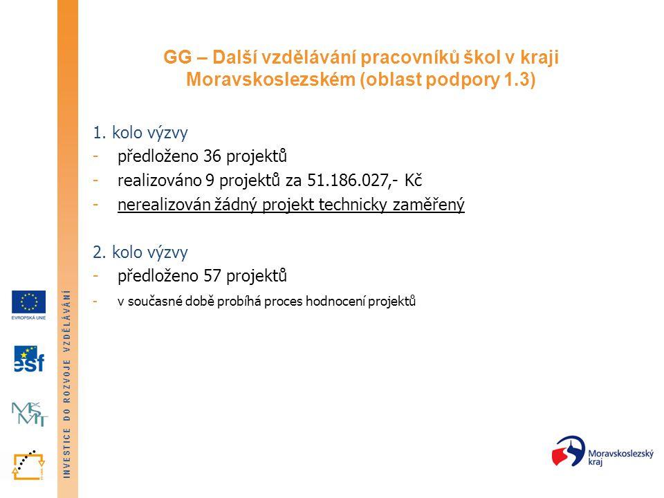 INVESTICE DO ROZVOJE VZDĚLÁVÁNÍ GG – Další vzdělávání pracovníků škol v kraji Moravskoslezském (oblast podpory 1.3) 1.