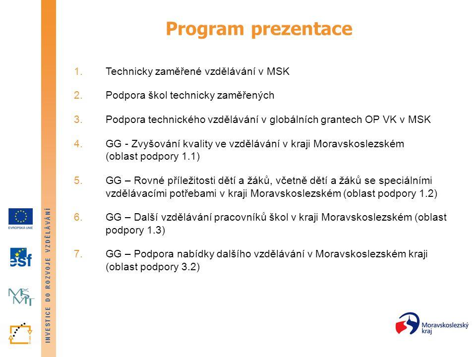 INVESTICE DO ROZVOJE VZDĚLÁVÁNÍ Program prezentace 1.Technicky zaměřené vzdělávání v MSK 2.Podpora škol technicky zaměřených 3.Podpora technického vzdělávání v globálních grantech OP VK v MSK 4.GG - Zvyšování kvality ve vzdělávání v kraji Moravskoslezském (oblast podpory 1.1) 5.GG – Rovné příležitosti dětí a žáků, včetně dětí a žáků se speciálními vzdělávacími potřebami v kraji Moravskoslezském (oblast podpory 1.2) 6.GG – Další vzdělávání pracovníků škol v kraji Moravskoslezském (oblast podpory 1.3) 7.GG – Podpora nabídky dalšího vzdělávání v Moravskoslezském kraji (oblast podpory 3.2)