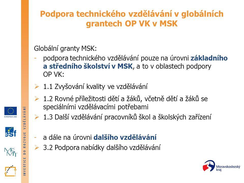 INVESTICE DO ROZVOJE VZDĚLÁVÁNÍ Podpora technického vzdělávání v globálních grantech OP VK v MSK Globální granty MSK: -podpora technického vzdělávání pouze na úrovni základního a středního školství v MSK, a to v oblastech podpory OP VK:  1.1 Zvyšování kvality ve vzdělávání  1.2 Rovné příležitosti dětí a žáků, včetně dětí a žáků se speciálními vzdělávacími potřebami  1.3 Další vzdělávání pracovníků škol a školských zařízení -a dále na úrovni dalšího vzdělávání  3.2 Podpora nabídky dalšího vzdělávání