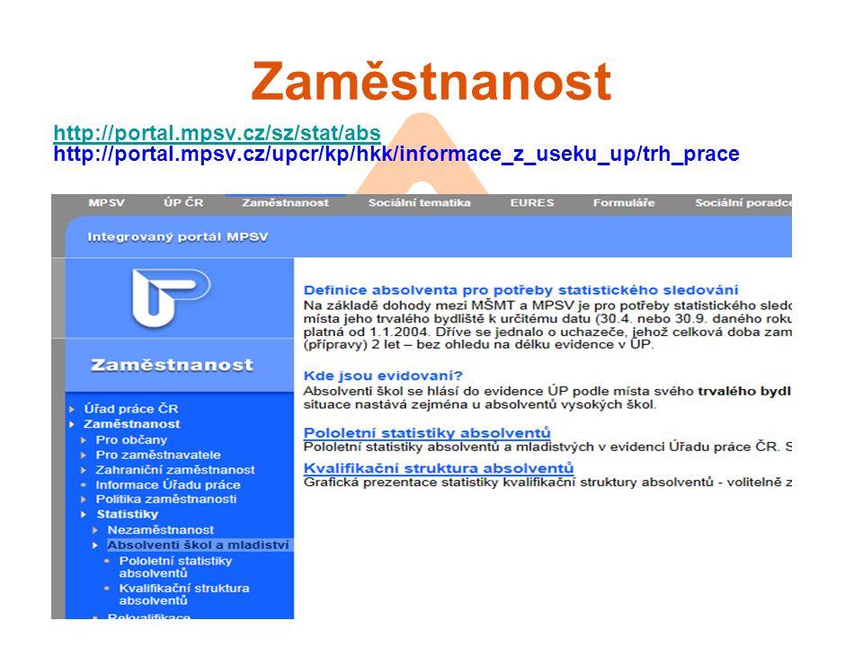 Zaměstnanost http://portal.mpsv.cz/sz/stat/abs http://portal.mpsv.cz/upcr/kp/hkk/informace_z_useku_up/trh_prace