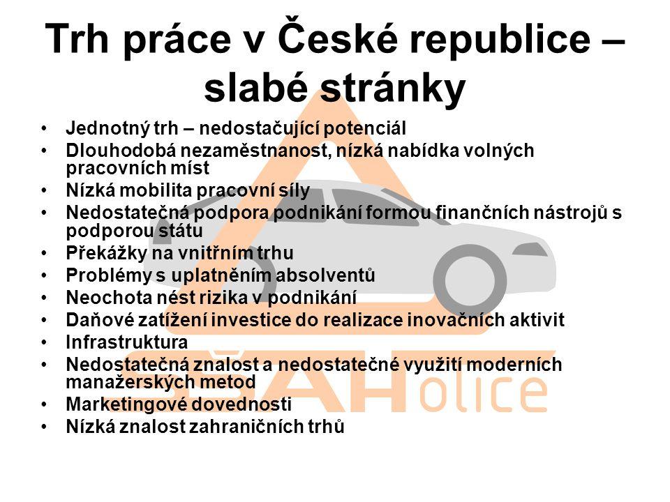 Trh práce v České republice – slabé stránky Jednotný trh – nedostačující potenciál Dlouhodobá nezaměstnanost, nízká nabídka volných pracovních míst Ní