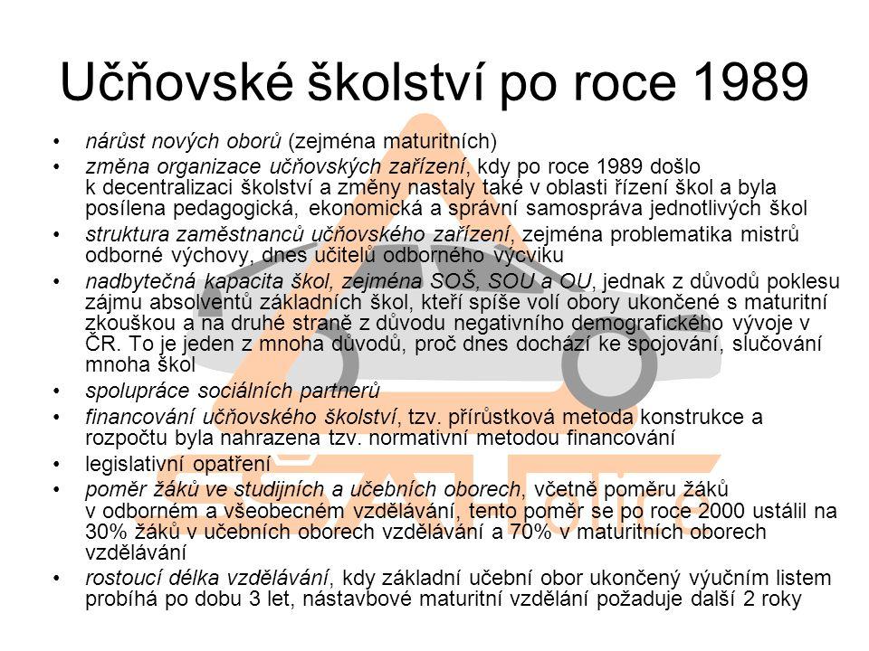 Učňovské školství po roce 1989 nárůst nových oborů (zejména maturitních) změna organizace učňovských zařízení, kdy po roce 1989 došlo k decentralizaci