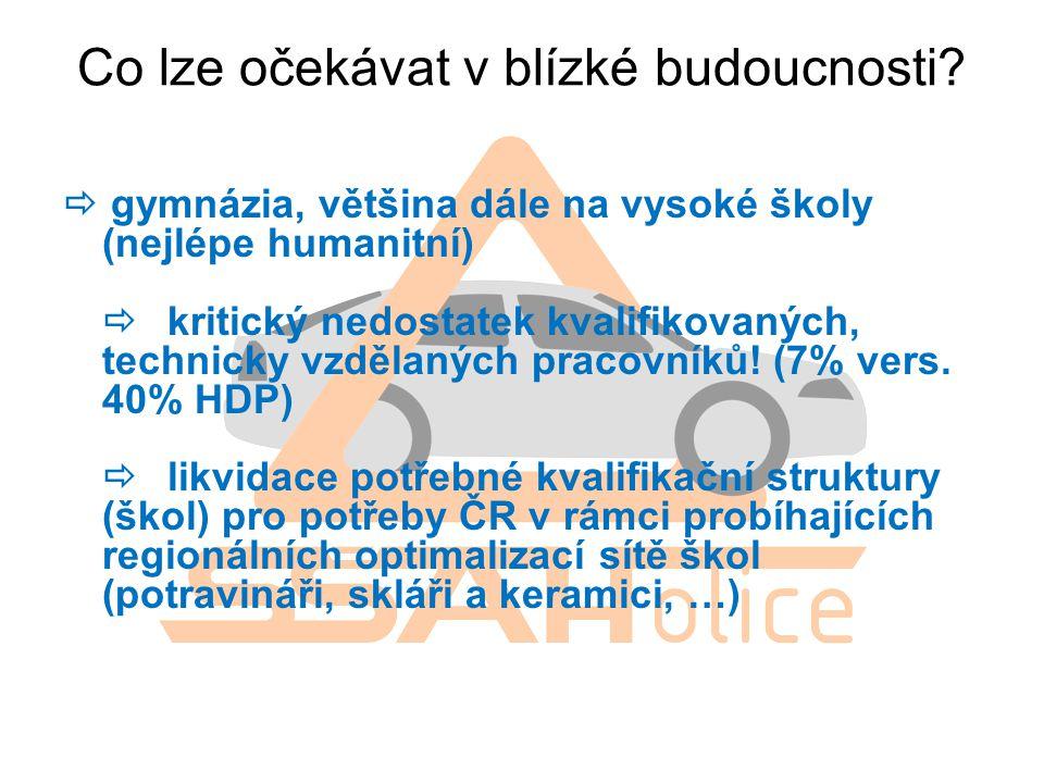 Zaměstnanost v ČR K 30.9. 2011 evidoval Úřad práce ČR: Nezaměstnaných: 534 tis.