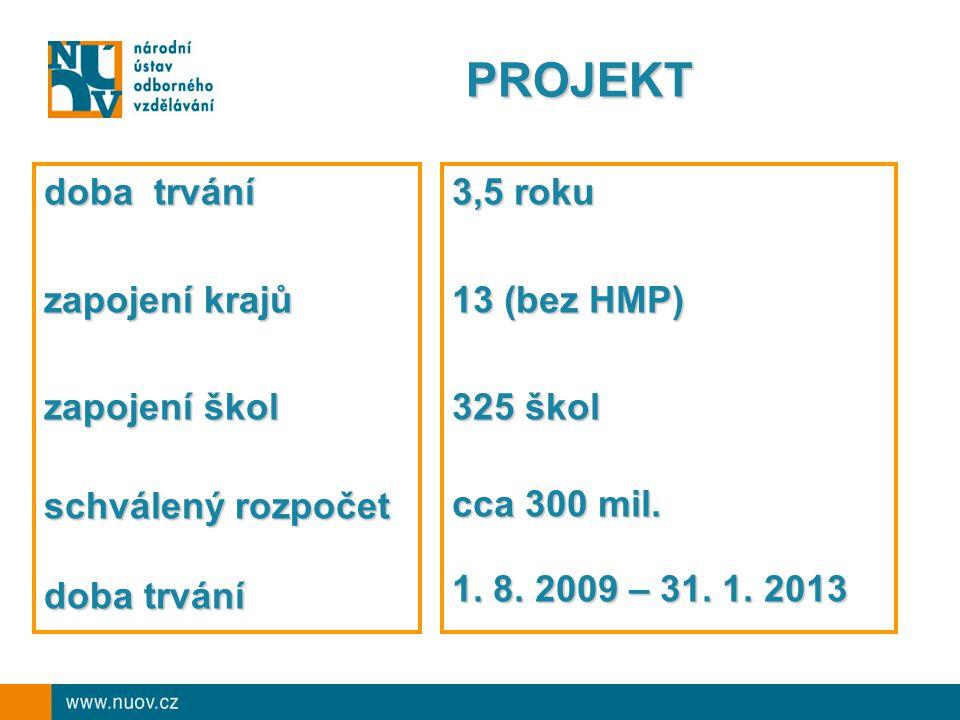 PROJEKT doba trvání zapojení krajů zapojení škol schválený rozpočet doba trvání 3,5 roku 13 (bez HMP) 325 škol cca 300 mil.