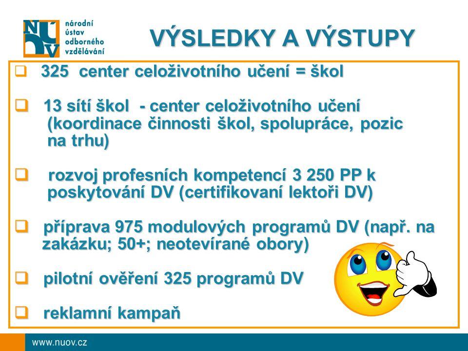 VÝSLEDKY A VÝSTUPY 325 center celoživotního učení = škol  325 center celoživotního učení = škol  13 sítí škol - center celoživotního učení (koordinace činnosti škol, spolupráce, pozic (koordinace činnosti škol, spolupráce, pozic na trhu) na trhu)  rozvoj profesních kompetencí 3 250 PP k poskytování DV (certifikovaní lektoři DV) poskytování DV (certifikovaní lektoři DV)  příprava 975 modulových programů DV (např.