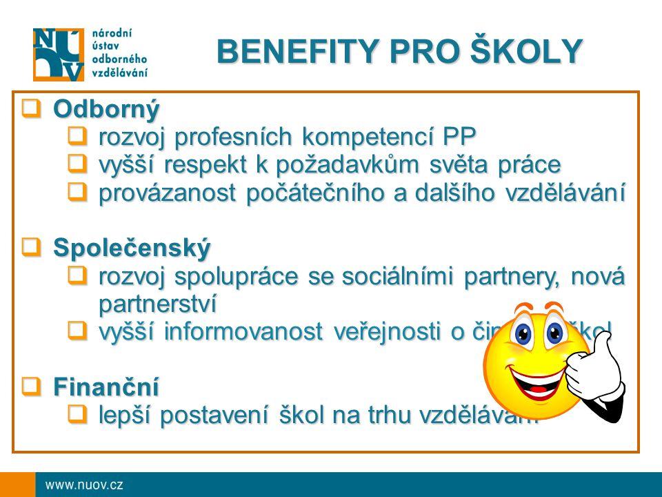 BENEFITY PRO ŠKOLY  Odborný  rozvoj profesních kompetencí PP  vyšší respekt k požadavkům světa práce  provázanost počátečního a dalšího vzdělávání  Společenský  rozvoj spolupráce se sociálními partnery, nová partnerství  vyšší informovanost veřejnosti o činnosti škol  Finanční  lepší postavení škol na trhu vzdělávání