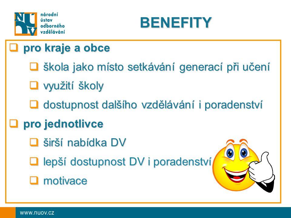 BENEFITY  pro kraje a obce  škola jako místo setkávání generací při učení  využití školy  dostupnost dalšího vzdělávání i poradenství  pro jednotlivce  širší nabídka DV  lepší dostupnost DV i poradenství  motivace