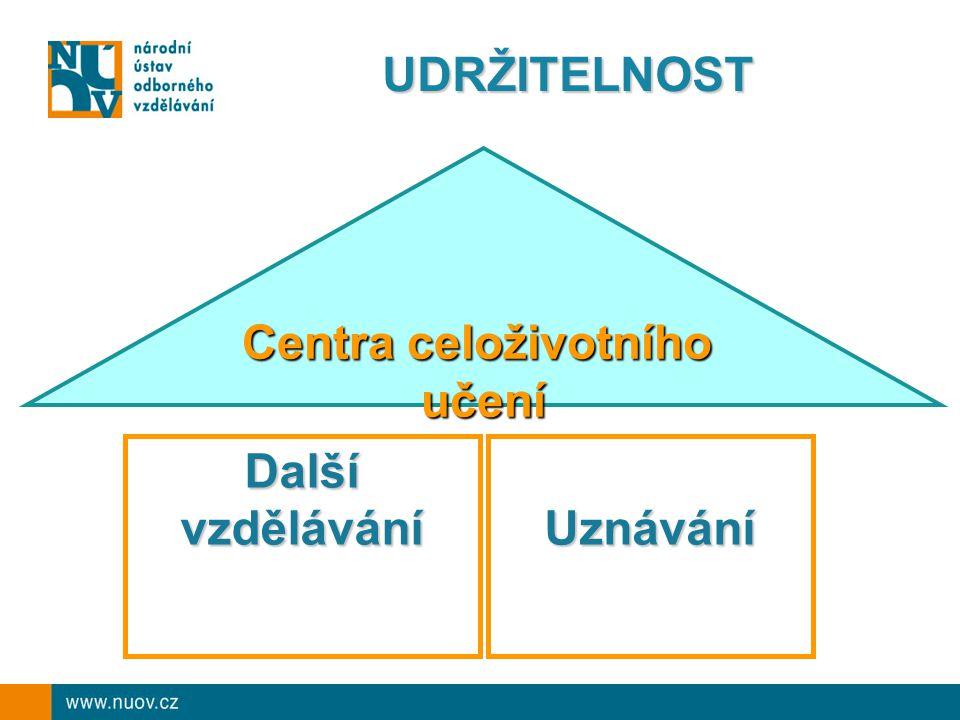 UDRŽITELNOST Centra celoživotního učení DalšívzděláváníUznávání