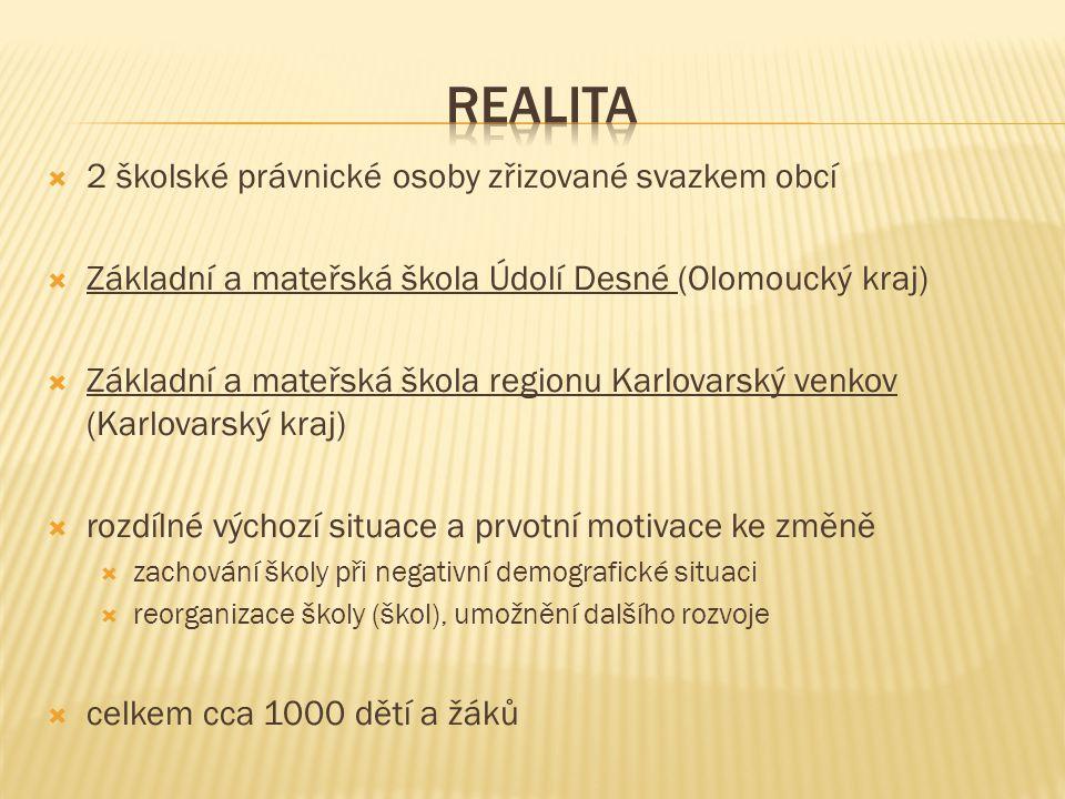  2 školské právnické osoby zřizované svazkem obcí  Základní a mateřská škola Údolí Desné (Olomoucký kraj)  Základní a mateřská škola regionu Karlov