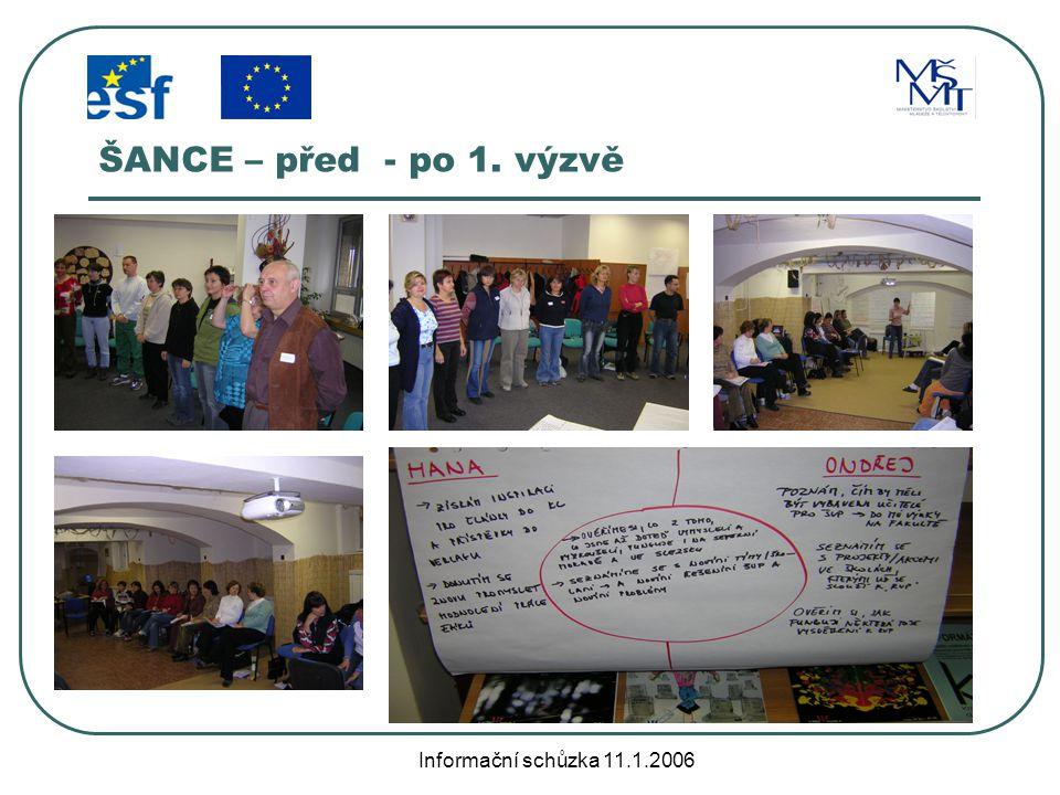 Informační schůzka 11.1.2006 ŠANCE - Krajský podpůrný systém Regionální setkání (2) Konference Šance pro všechny 1 metodický materiál Příklady dobré praxe 15 metodických programů pro akreditaci 4 centra konzultačně – metodické pomoci pro ŠVP škol